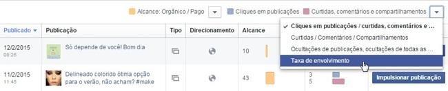 Rede Social, Facebook, Desempenho, Cbblogers